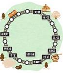 大阪环状线-一个车站的恋爱物语2